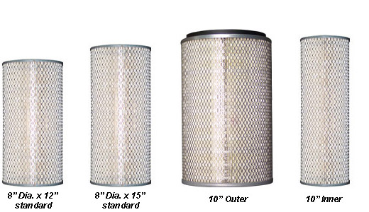 Replacement Paper Filter